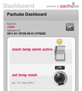 Pachube Dashboard control panel