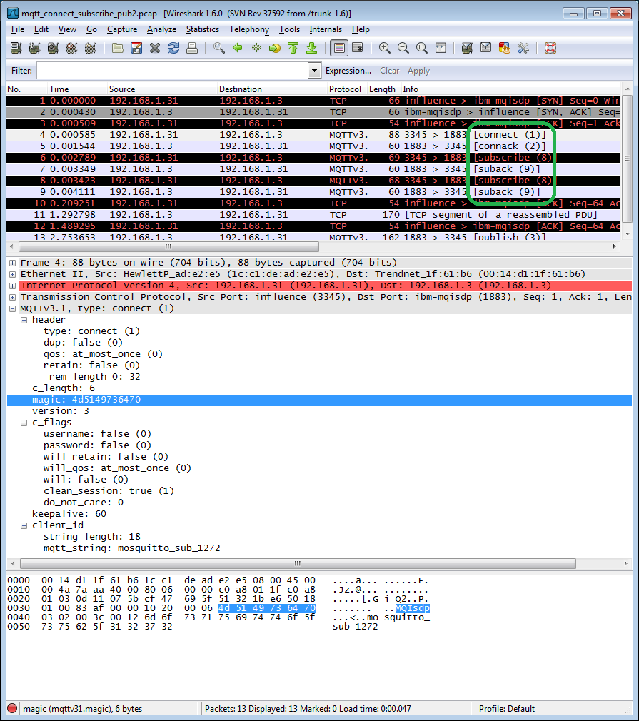 MQTT dissector / decoder for Wireshark | False and